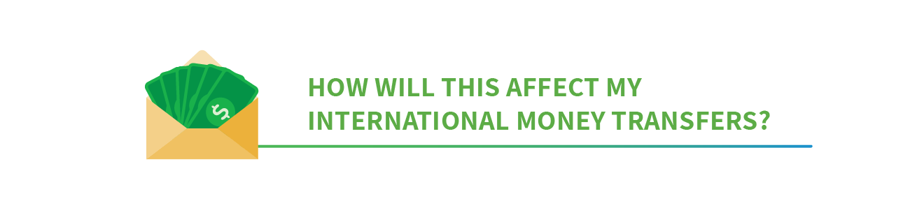 International money transfers during COVID-19