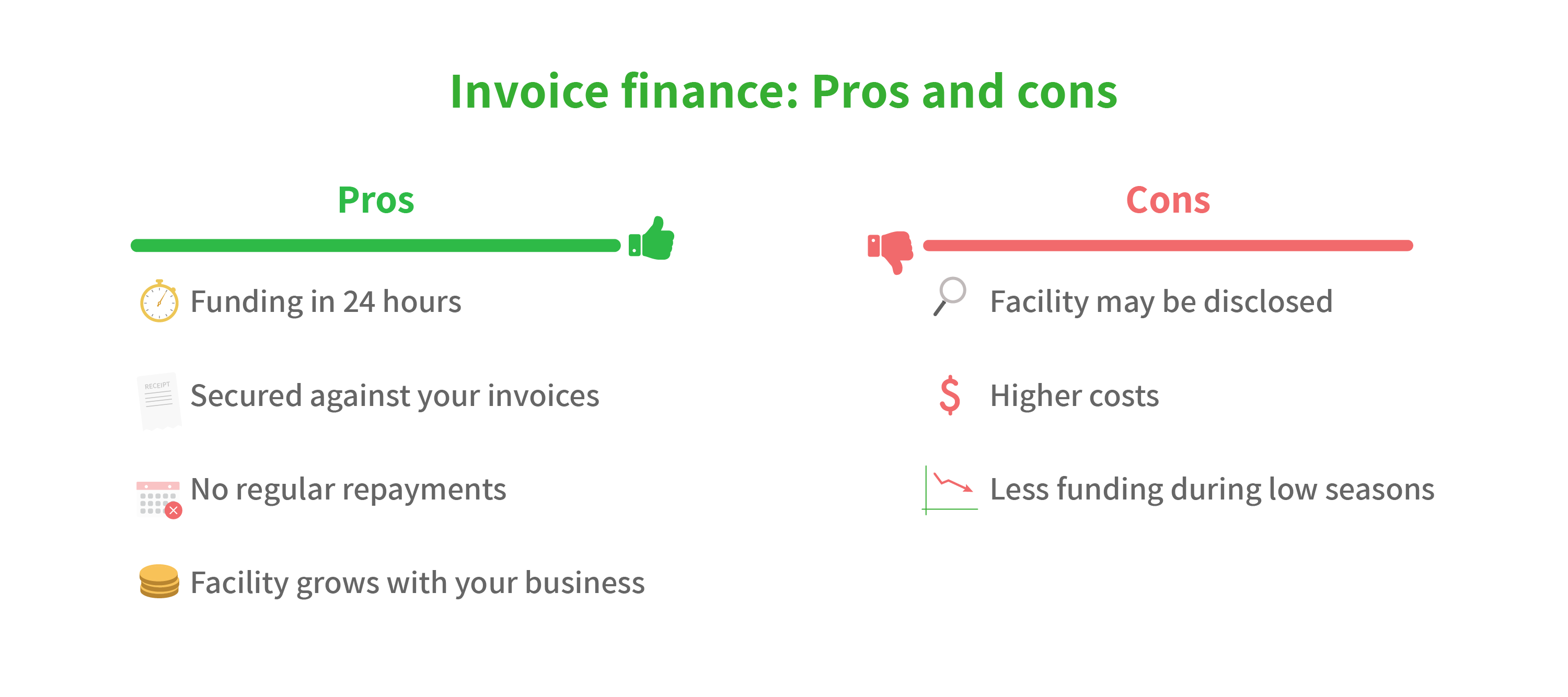 Invoice finance pros and cons