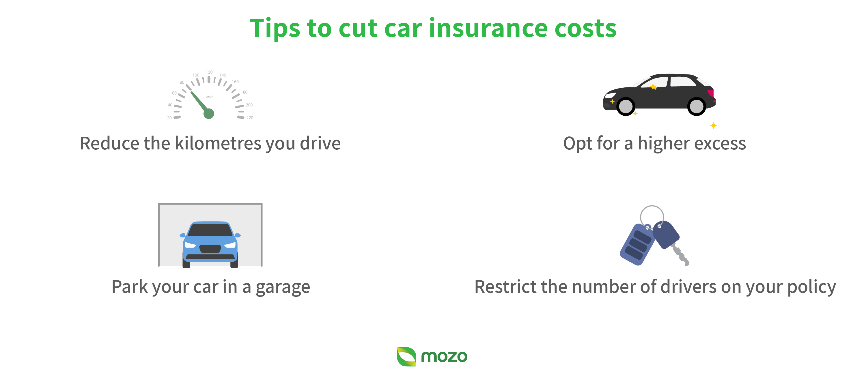 Graphic: Tips to cut car insurance costs