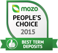 Best term deposits 2015