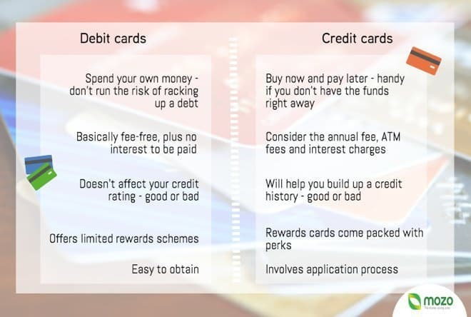 debit card vs credit card which is better essay Before you do, please read them and check out some of these changes (such as  arbitration for disputes - see our faqs) please also note that you are accessing.