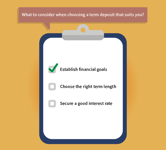 what to consider when choosing a term deposit