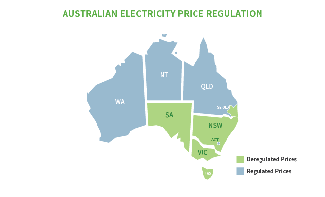 Electricity Price Regulation Australia