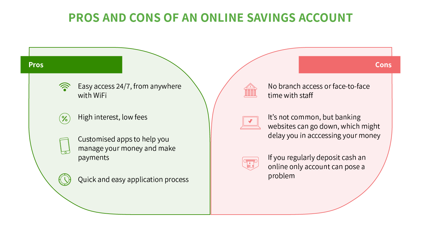 Pros and cons of an online savings account