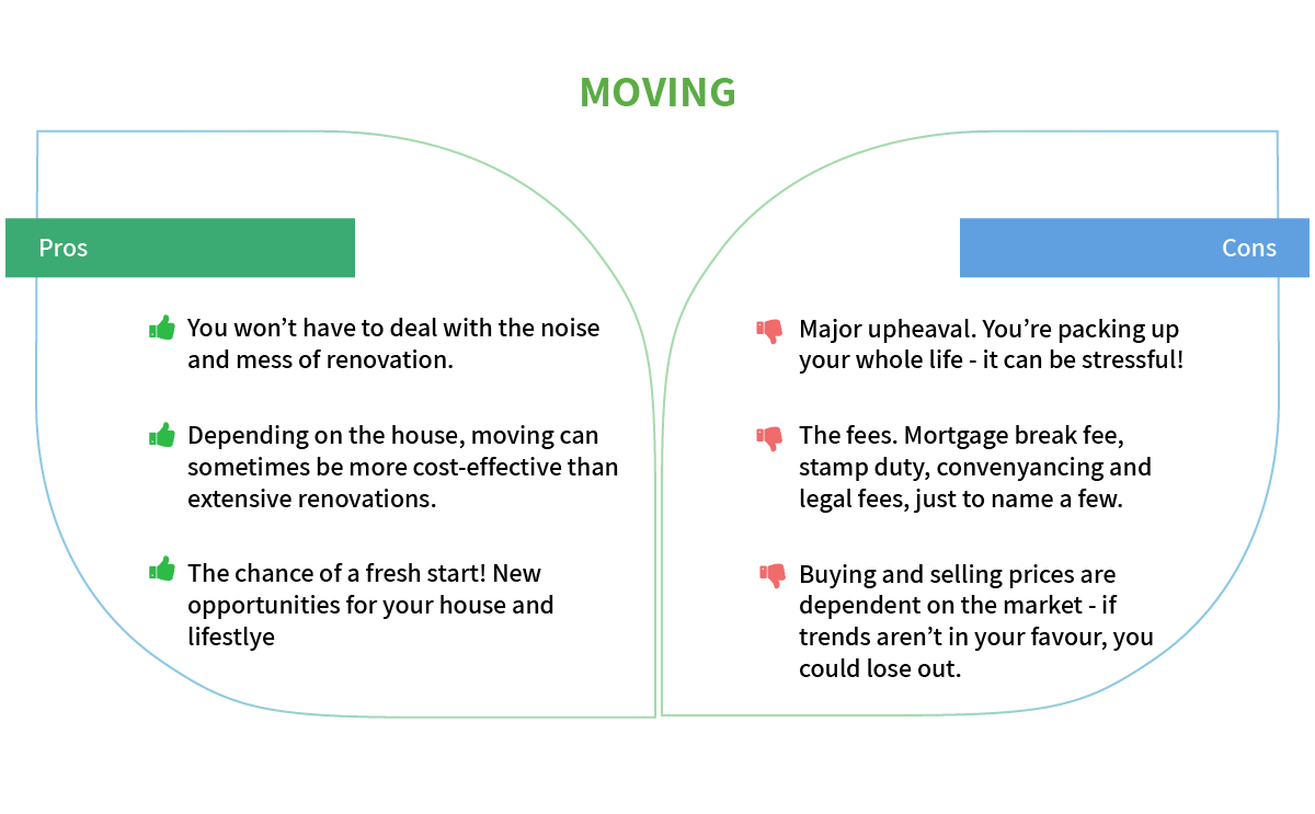 Mozo moving pros and cons